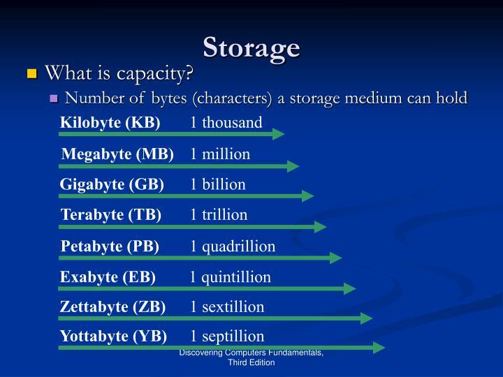 Kilobyte (KB)