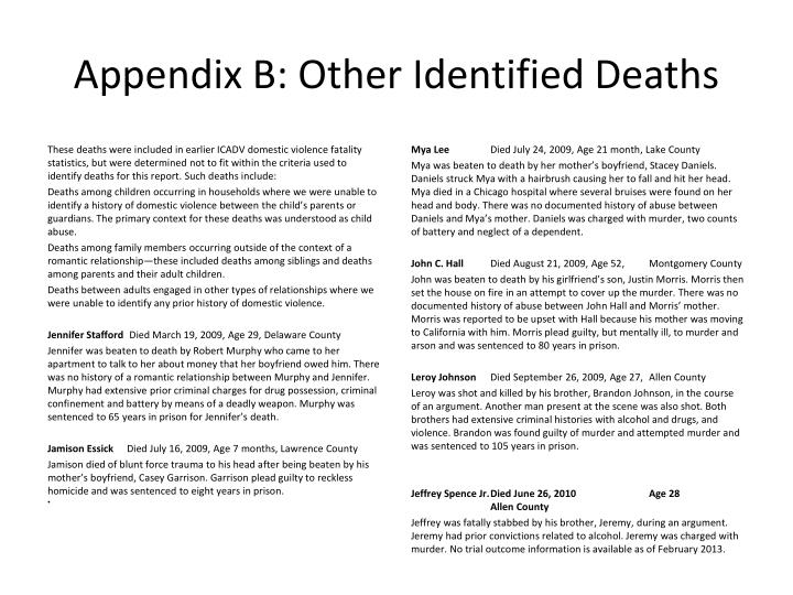 Appendix B: Other Identified Deaths