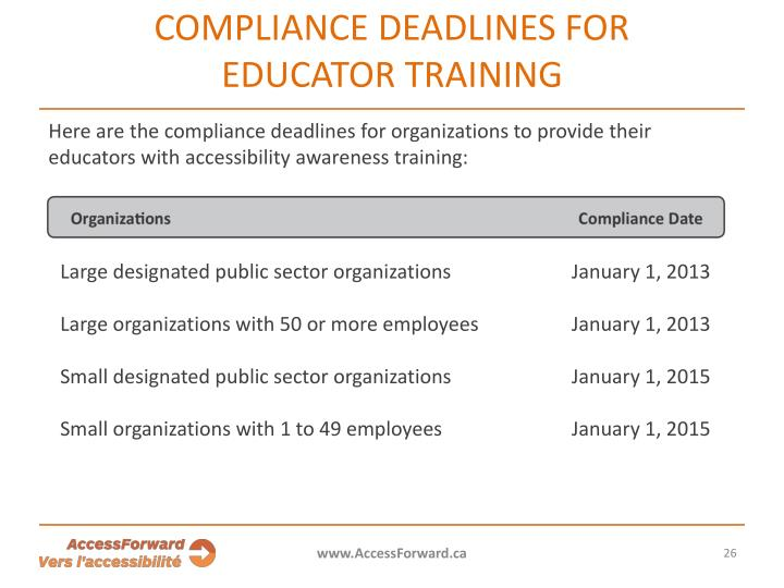 Compliance deadlines for Educator Training