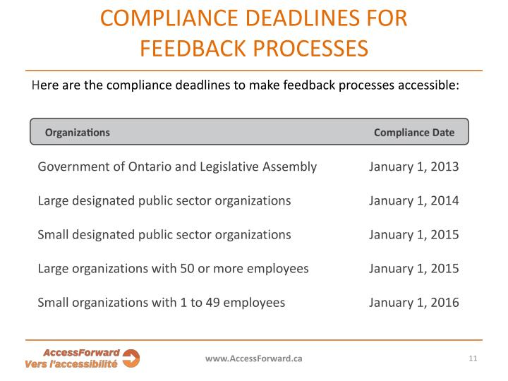 COMPLIANCE DEADLINES FOR