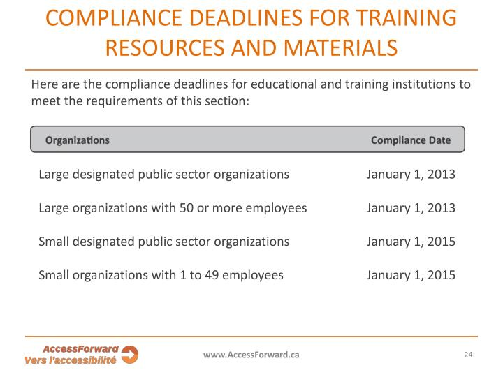Compliance deadlines for Training Resources and Materials