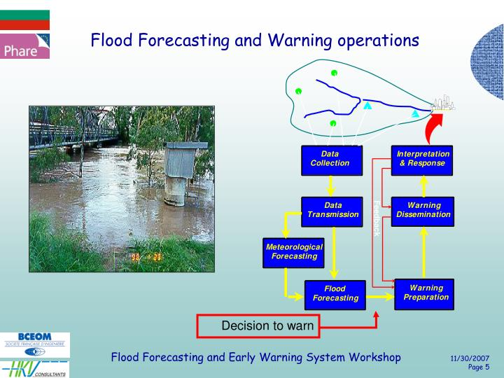 Flood Forecasting and Warning operations