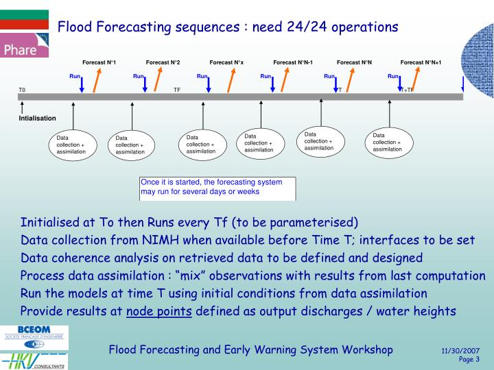 Flood forecasting sequences need 24 24 operations