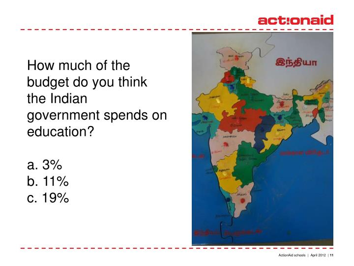 How much of the budget do you think the Indian  government spends on education?