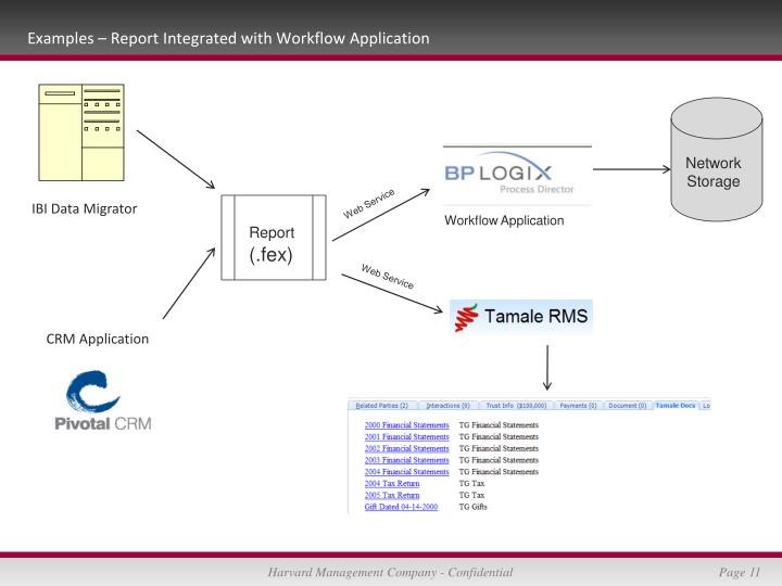 Examples – Report Integrated with Workflow Application