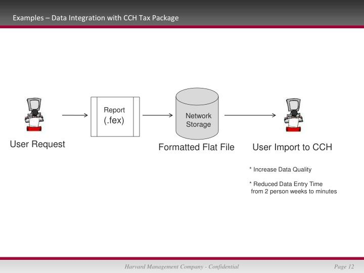 Examples – Data Integration with CCH Tax Package