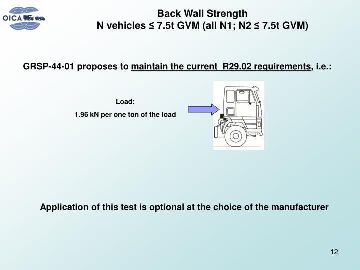 Back Wall Strength
