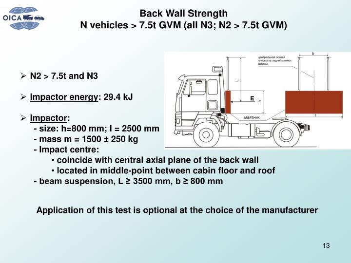 Back Wall Strength