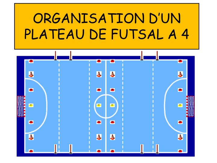 ORGANISATION D'UN PLATEAU DE FUTSAL A 4