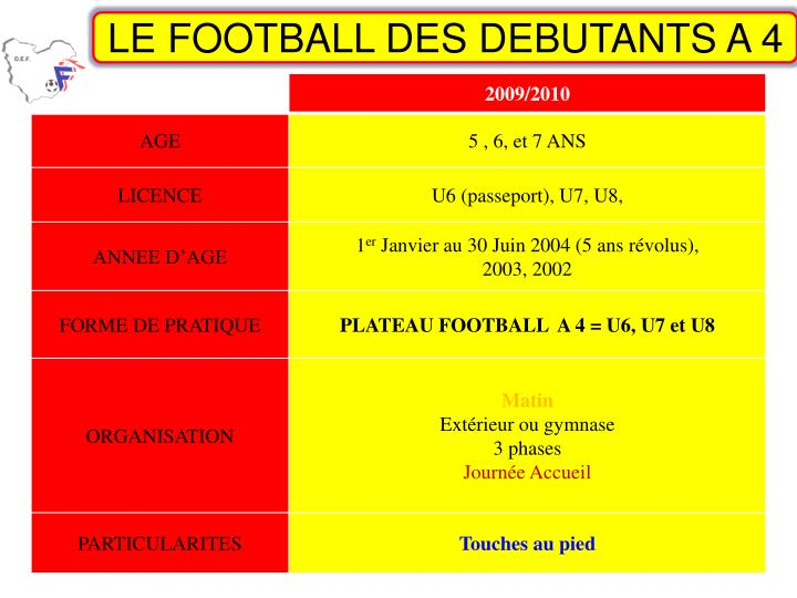 LE FOOTBALL DES DEBUTANTS A 4