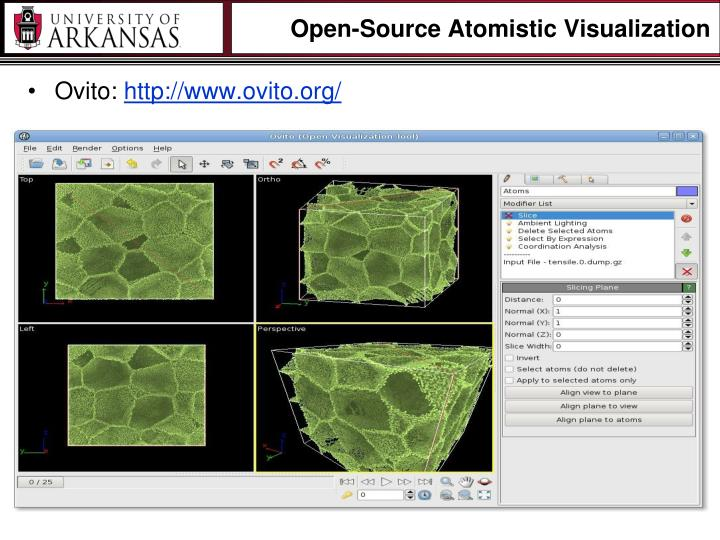 Open-Source Atomistic Visualization