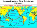common events at plate boundaries volcanoes