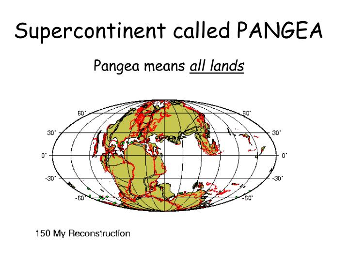 Supercontinent called PANGEA
