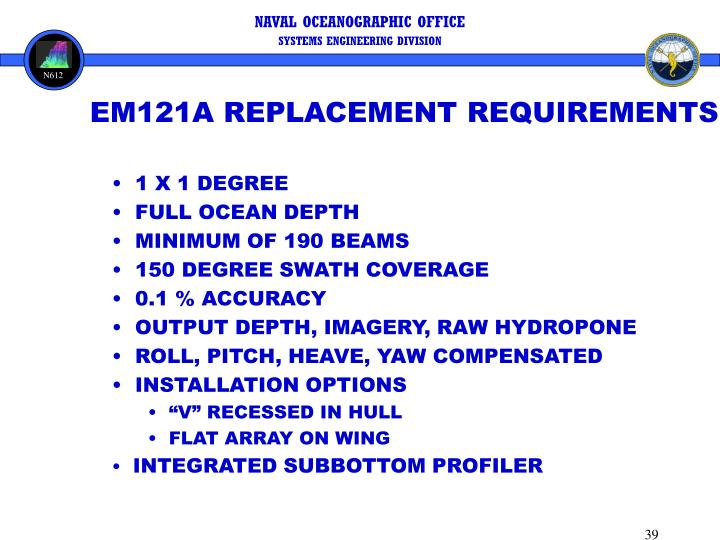 EM121A REPLACEMENT REQUIREMENTS