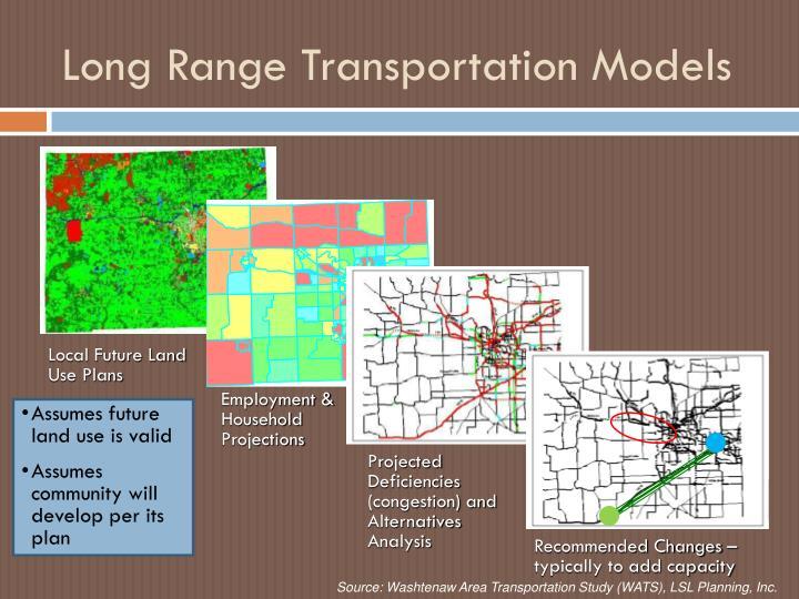 Long Range Transportation Models