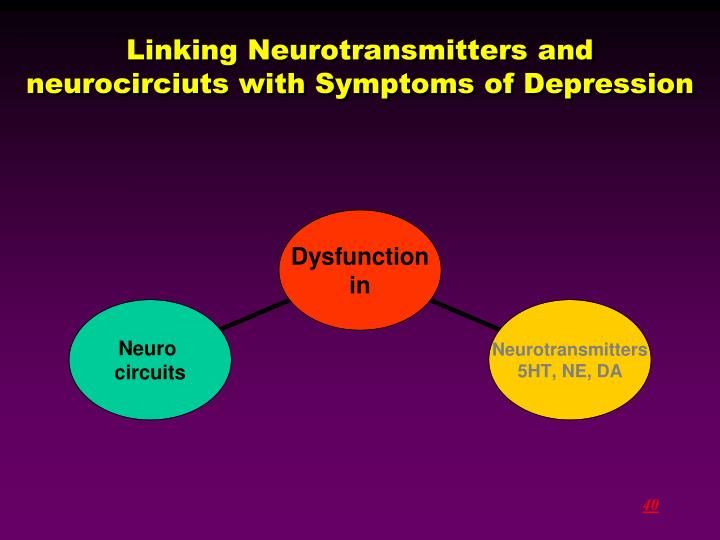 Linking Neurotransmitters and neurocirciuts with Symptoms of Depression