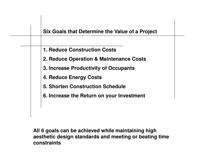 Six Goals that Determine the Value of a Project
