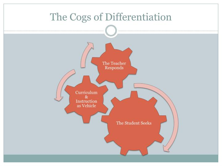 The Cogs of Differentiation
