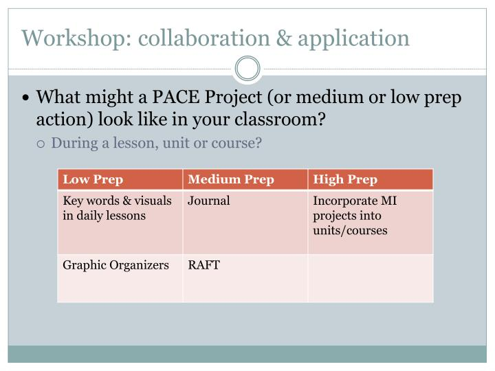 Workshop: collaboration & application