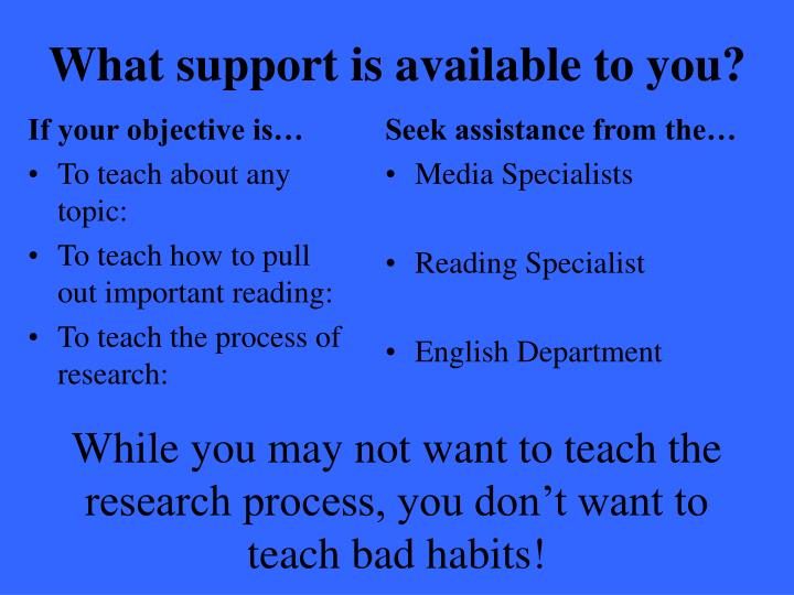 Seek assistance from the…