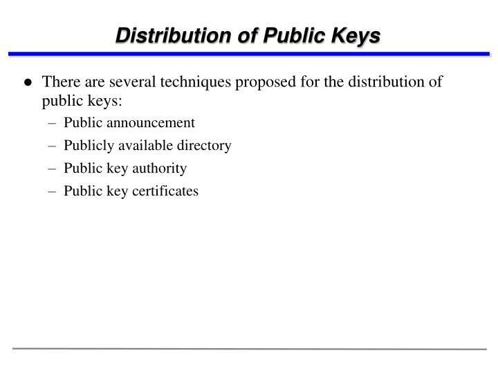 Distribution of Public Keys