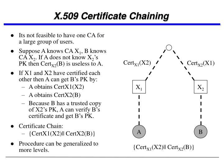 X.509 Certificate Chaining