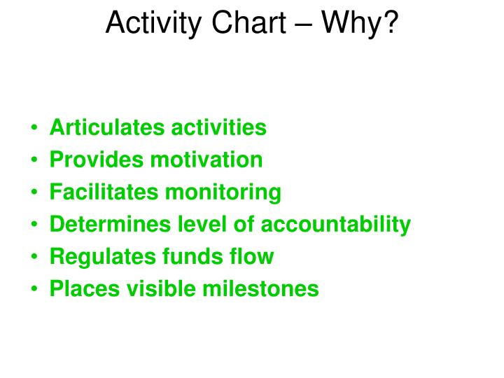 Activity Chart – Why?