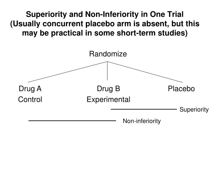 Superiority and Non-Inferiority in One Trial
