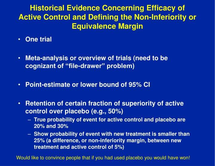Historical Evidence Concerning Efficacy of Active Control and Defining the Non-Inferiority or Equivalence Margin