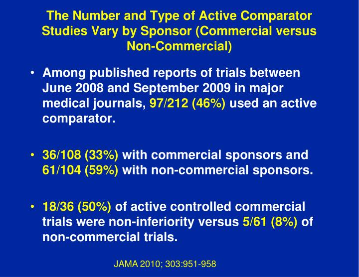 The Number and Type of Active Comparator Studies Vary by Sponsor (Commercial versus Non-Commercial)