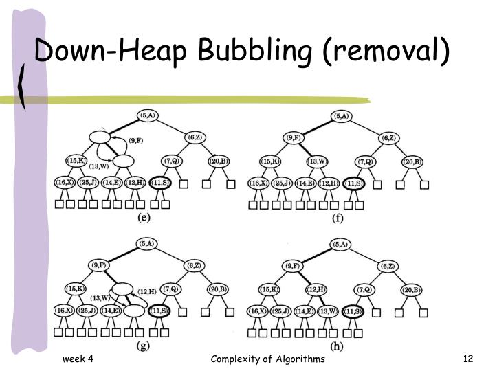 Down-Heap Bubbling (removal)