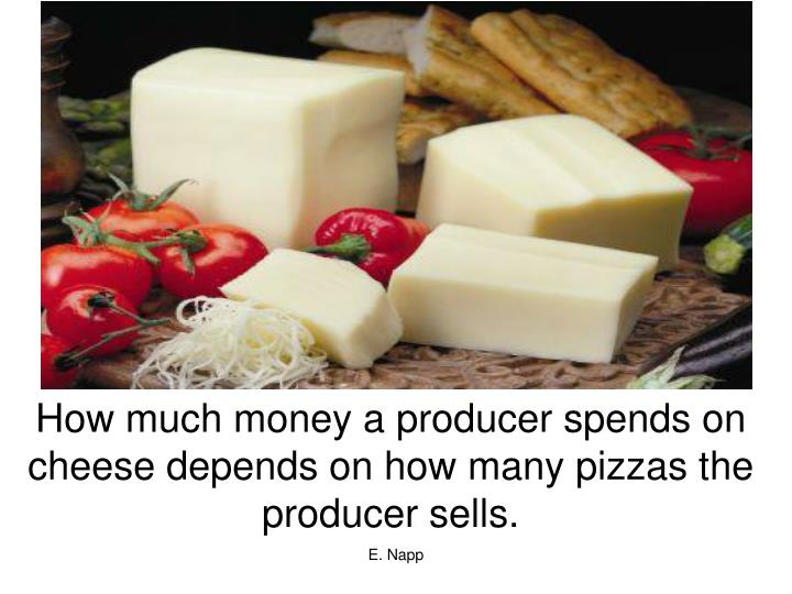 How much money a producer spends on