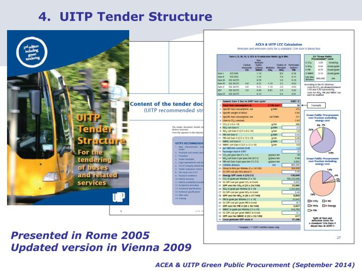 4.  UITP Tender Structure