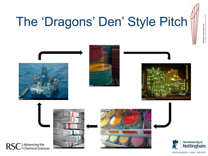 The dragons den style pitch