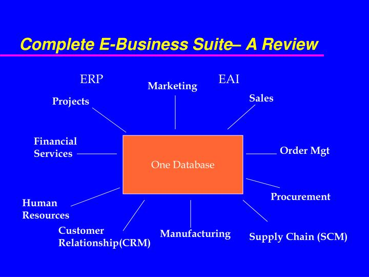Complete E-Business Suite– A Review