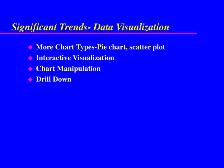 Significant Trends- Data Visualization