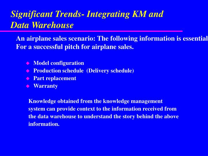 Significant Trends- Integrating KM and Data Warehouse