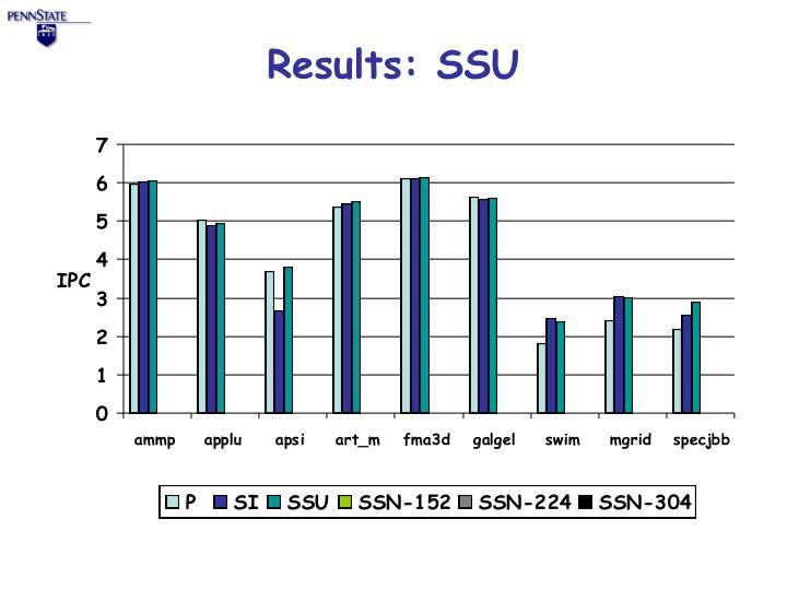 Results: SSU