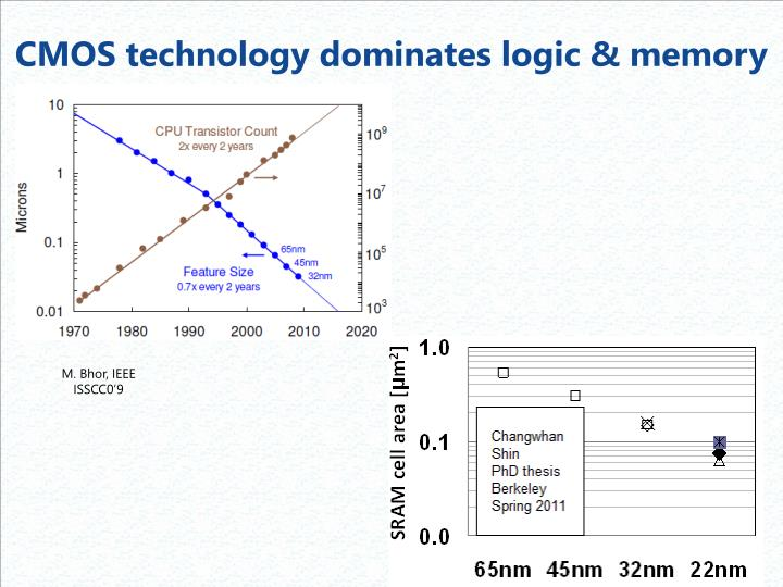 CMOS technology dominates logic & memory
