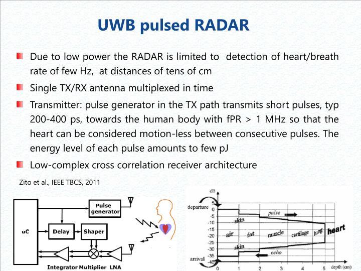 UWB pulsed RADAR