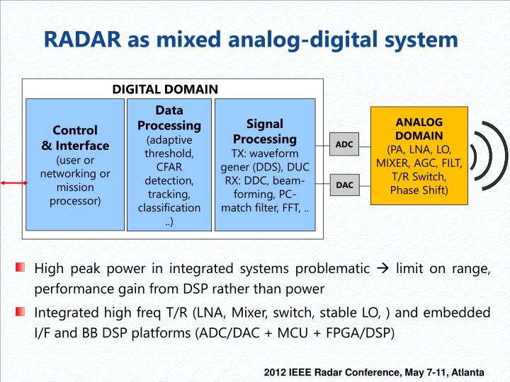 RADAR as mixed analog-digital system