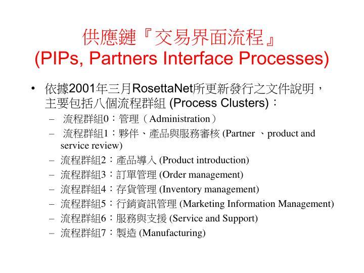 供應鏈『交易界面流程』