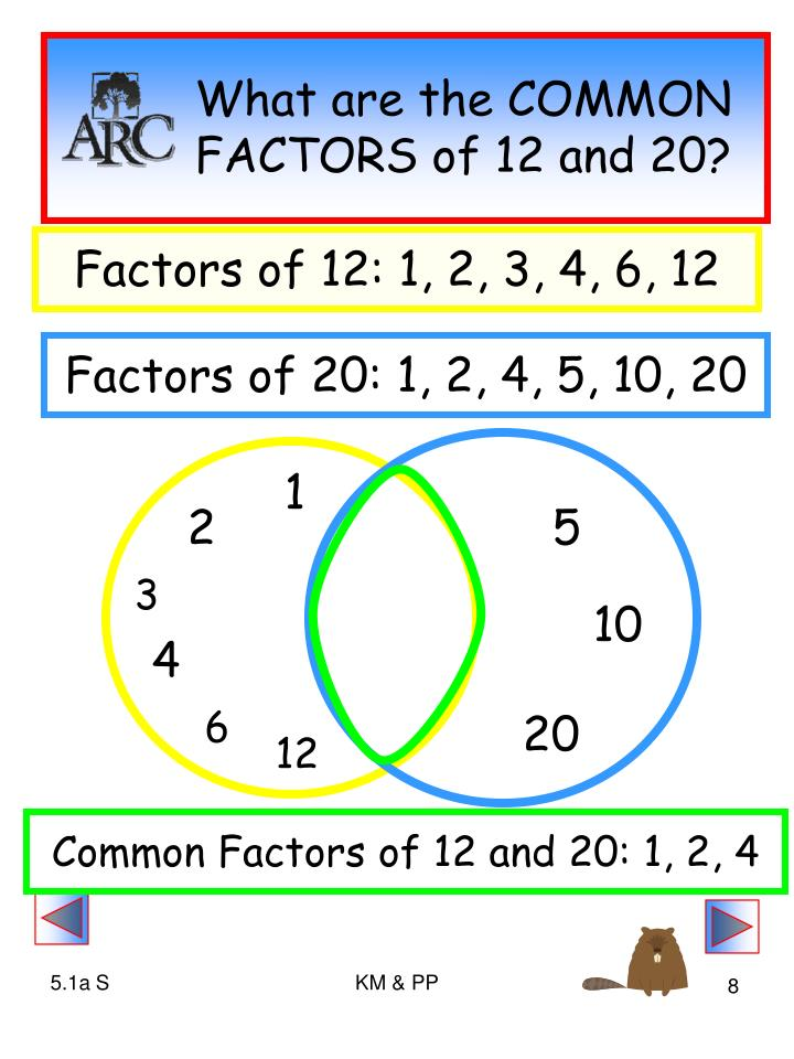 What are the COMMON FACTORS of 12 and 20?