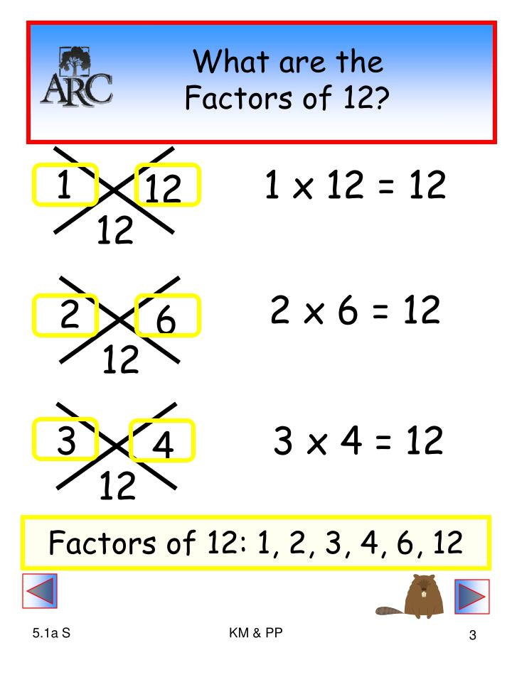 What are the factors of 12