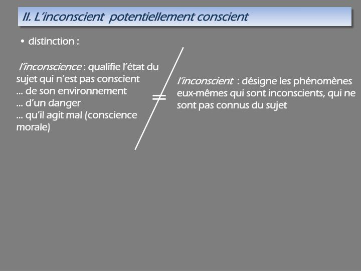 II. L'inconscient  potentiellement conscient