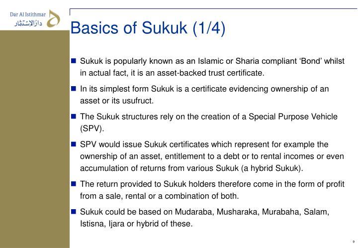 Basics of Sukuk (1/4)
