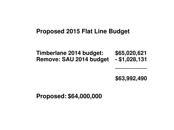 Proposed 2015 Flat Line Budget