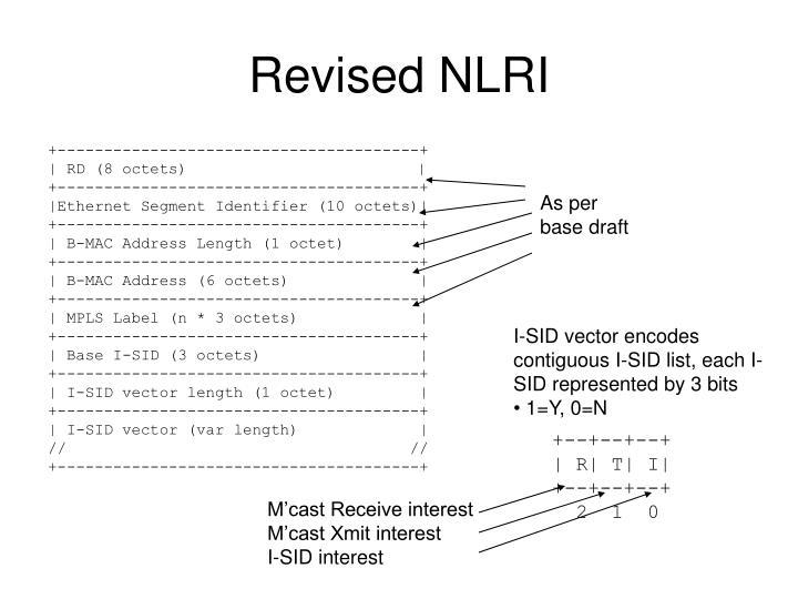 Revised NLRI