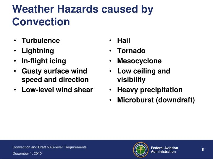 Weather Hazards caused by Convection