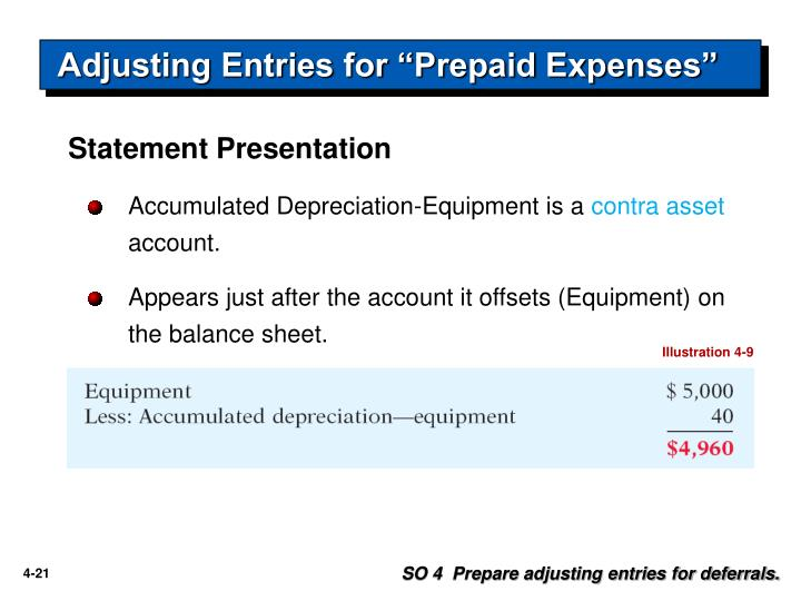 "Adjusting Entries for ""Prepaid Expenses"""